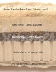 Naturmatratze Bio Plus Soft Comfort